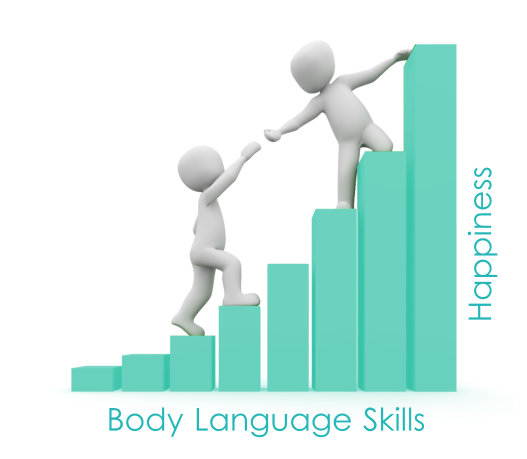 body language skills and happiness